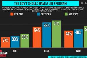 UBI support